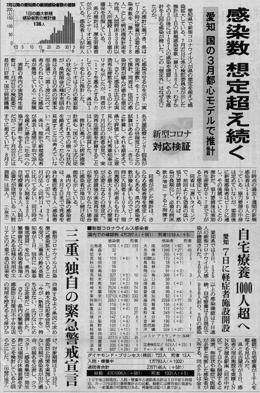 新型 コロナ ウイルス 感染 者 愛知 県